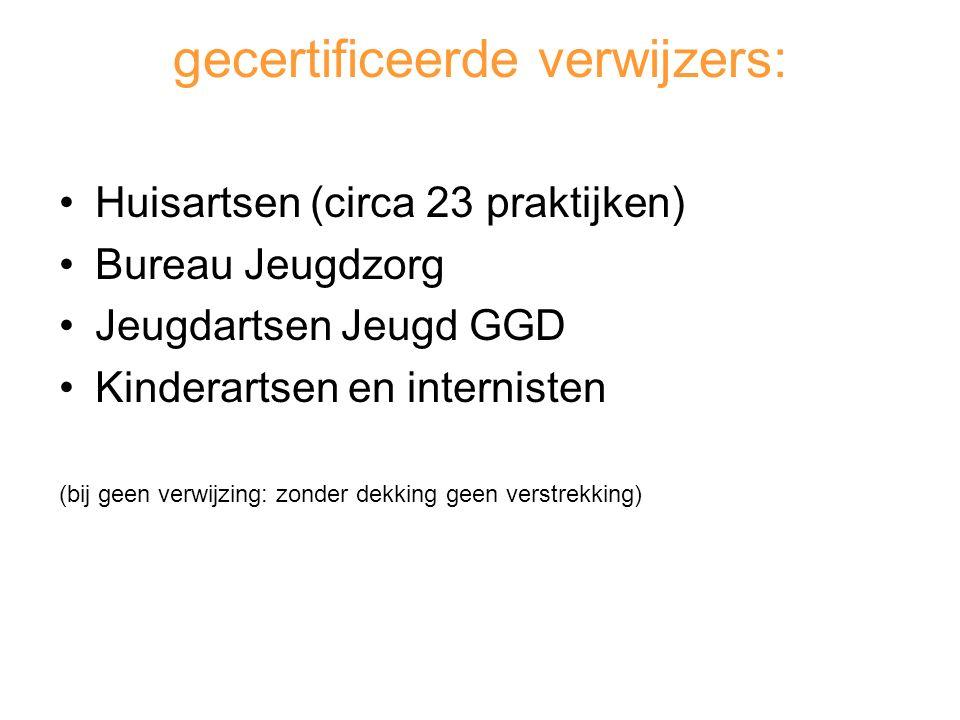 gecertificeerde verwijzers: Huisartsen (circa 23 praktijken) Bureau Jeugdzorg Jeugdartsen Jeugd GGD Kinderartsen en internisten (bij geen verwijzing: zonder dekking geen verstrekking)