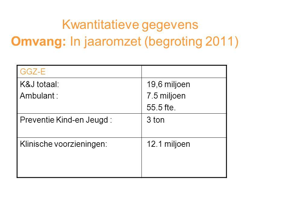 Kwantitatieve gegevens Omvang: In jaaromzet (begroting 2011) GGZ-E K&J totaal: Ambulant : 19,6 miljoen 7.5 miljoen 55.5 fte.