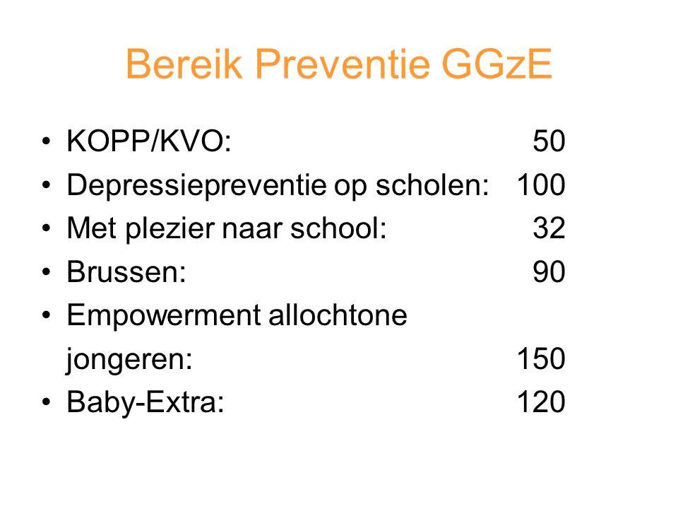 Bereik Preventie GGzE KOPP/KVO: 50 Depressiepreventie op scholen:100 Met plezier naar school: 32 Brussen: 90 Empowerment allochtone jongeren:150 Baby-Extra:120