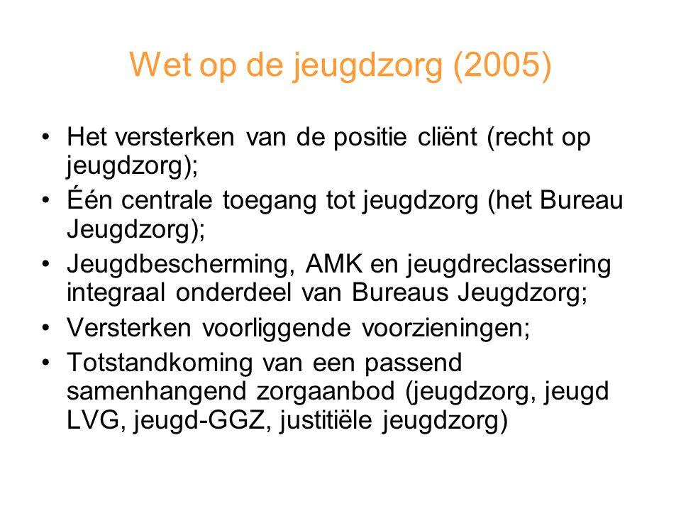 Wet op de jeugdzorg (2005) Het versterken van de positie cliënt (recht op jeugdzorg); Één centrale toegang tot jeugdzorg (het Bureau Jeugdzorg); Jeugdbescherming, AMK en jeugdreclassering integraal onderdeel van Bureaus Jeugdzorg; Versterken voorliggende voorzieningen; Totstandkoming van een passend samenhangend zorgaanbod (jeugdzorg, jeugd LVG, jeugd-GGZ, justitiële jeugdzorg)