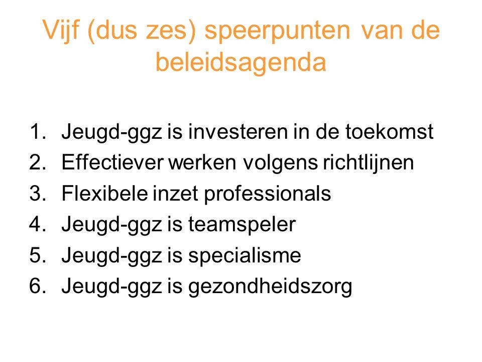 Vijf (dus zes) speerpunten van de beleidsagenda 1.Jeugd-ggz is investeren in de toekomst 2.Effectiever werken volgens richtlijnen 3.Flexibele inzet professionals 4.Jeugd-ggz is teamspeler 5.Jeugd-ggz is specialisme 6.Jeugd-ggz is gezondheidszorg