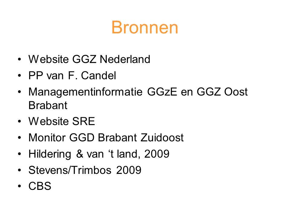 Bronnen Website GGZ Nederland PP van F.