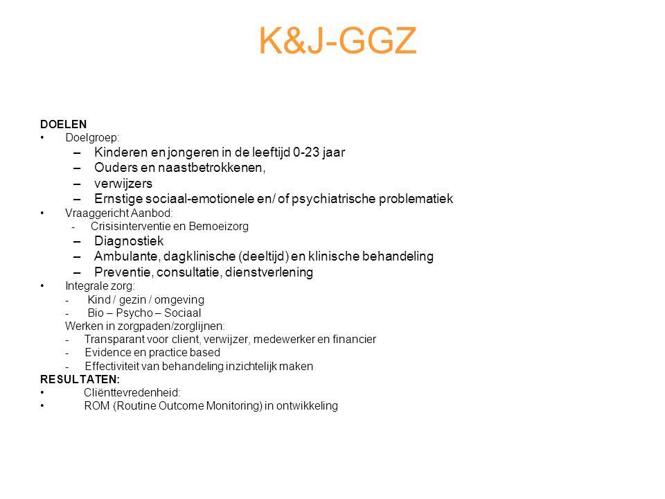 K&J-GGZ DOELEN Doelgroep: –Kinderen en jongeren in de leeftijd 0-23 jaar –Ouders en naastbetrokkenen, –verwijzers –Ernstige sociaal-emotionele en/ of psychiatrische problematiek Vraaggericht Aanbod: - Crisisinterventie en Bemoeizorg –Diagnostiek –Ambulante, dagklinische (deeltijd) en klinische behandeling –Preventie, consultatie, dienstverlening Integrale zorg: - Kind / gezin / omgeving - Bio – Psycho – Sociaal Werken in zorgpaden/zorglijnen: - Transparant voor client, verwijzer, medewerker en financier - Evidence en practice based - Effectiviteit van behandeling inzichtelijk maken RESULTATEN: Cliënttevredenheid: ROM (Routine Outcome Monitoring) in ontwikkeling