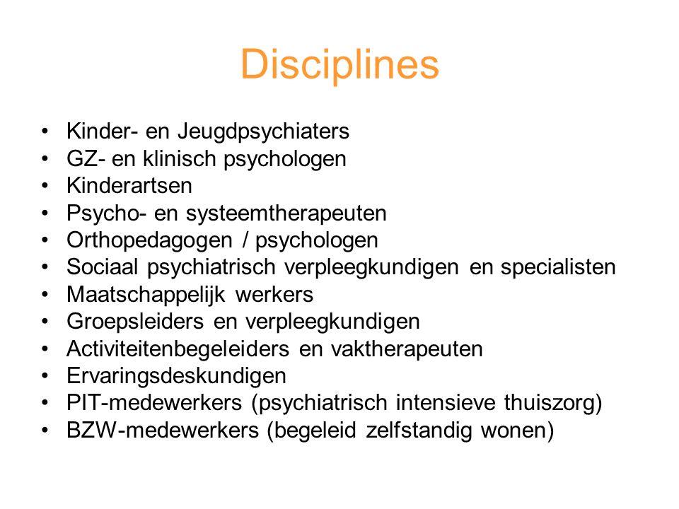 Disciplines Kinder- en Jeugdpsychiaters GZ- en klinisch psychologen Kinderartsen Psycho- en systeemtherapeuten Orthopedagogen / psychologen Sociaal psychiatrisch verpleegkundigen en specialisten Maatschappelijk werkers Groepsleiders en verpleegkundigen Activiteitenbegeleiders en vaktherapeuten Ervaringsdeskundigen PIT-medewerkers (psychiatrisch intensieve thuiszorg) BZW-medewerkers (begeleid zelfstandig wonen)