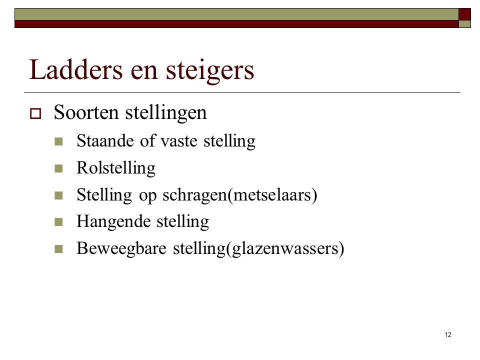 12 Ladders en steigers  Soorten stellingen Staande of vaste stelling Rolstelling Stelling op schragen(metselaars) Hangende stelling Beweegbare stelling(glazenwassers)