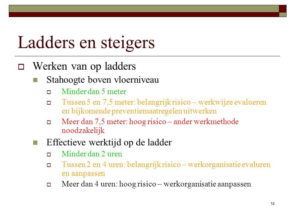 14 Ladders en steigers  Werken van op ladders Stahoogte boven vloerniveau  Minder dan 5 meter  Tussen 5 en 7,5 meter: belangrijk risico – werkwijze evalueren en bijkomende preventiemaatregelen uitwerken  Meer dan 7,5 meter: hoog risico – ander werkmethode noodzakelijk Effectieve werktijd op de ladder  Minder dan 2 uren  Tussen 2 en 4 uren: belangrijk risico – werkorganisatie evaluren en aanpassen  Meer dan 4 uren: hoog risico – werkorganisatie aanpassen