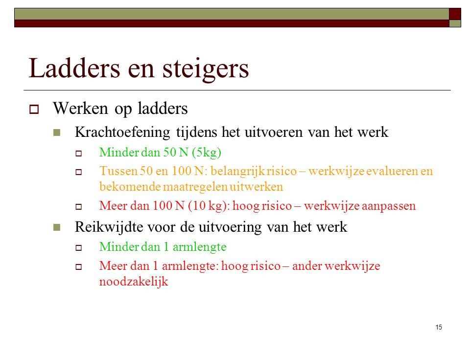 15 Ladders en steigers  Werken op ladders Krachtoefening tijdens het uitvoeren van het werk  Minder dan 50 N (5kg)  Tussen 50 en 100 N: belangrijk risico – werkwijze evalueren en bekomende maatregelen uitwerken  Meer dan 100 N (10 kg): hoog risico – werkwijze aanpassen Reikwijdte voor de uitvoering van het werk  Minder dan 1 armlengte  Meer dan 1 armlengte: hoog risico – ander werkwijze noodzakelijk