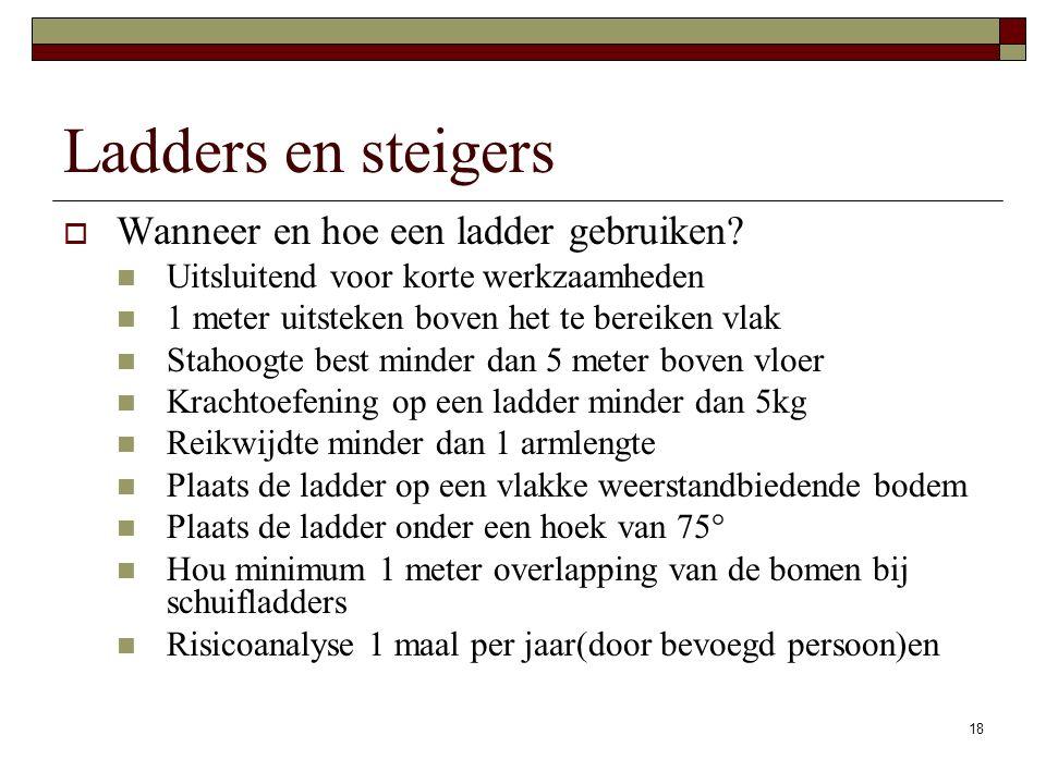 18  Wanneer en hoe een ladder gebruiken.
