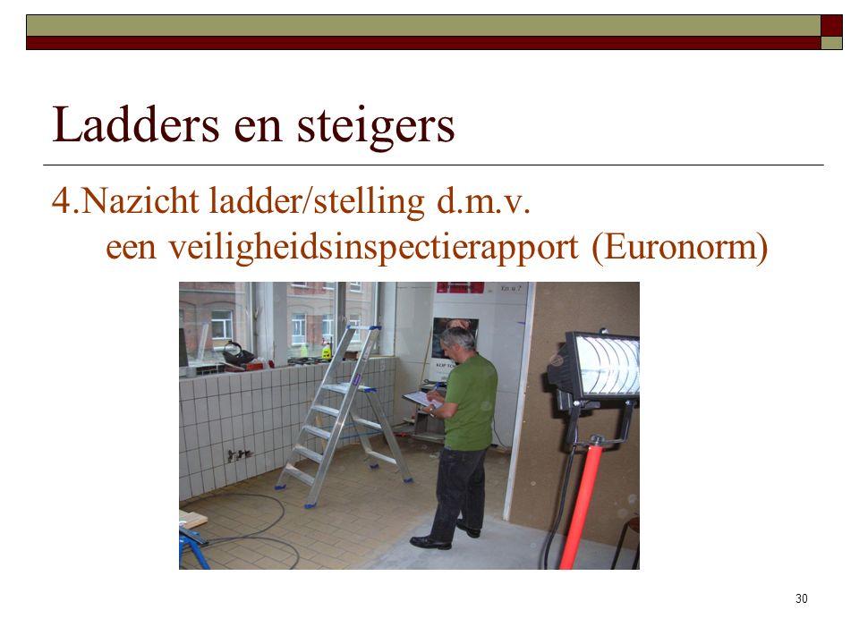30 4.Nazicht ladder/stelling d.m.v. een veiligheidsinspectierapport (Euronorm) Ladders en steigers