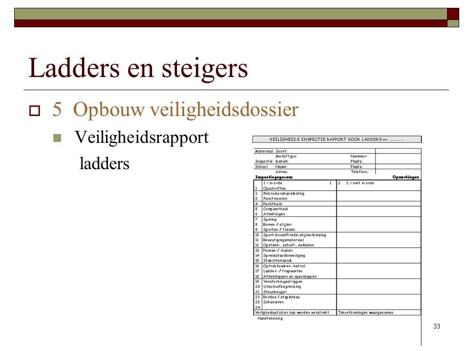 33 Ladders en steigers  5 Opbouw veiligheidsdossier Veiligheidsrapport ladders