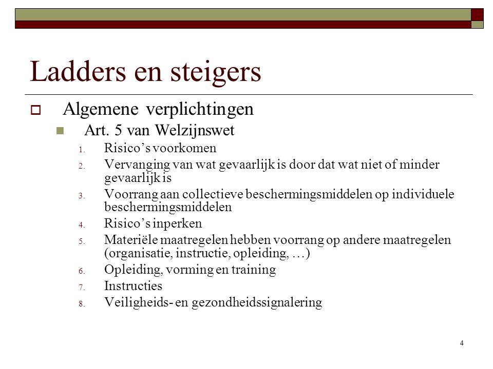 4 Ladders en steigers  Algemene verplichtingen Art.