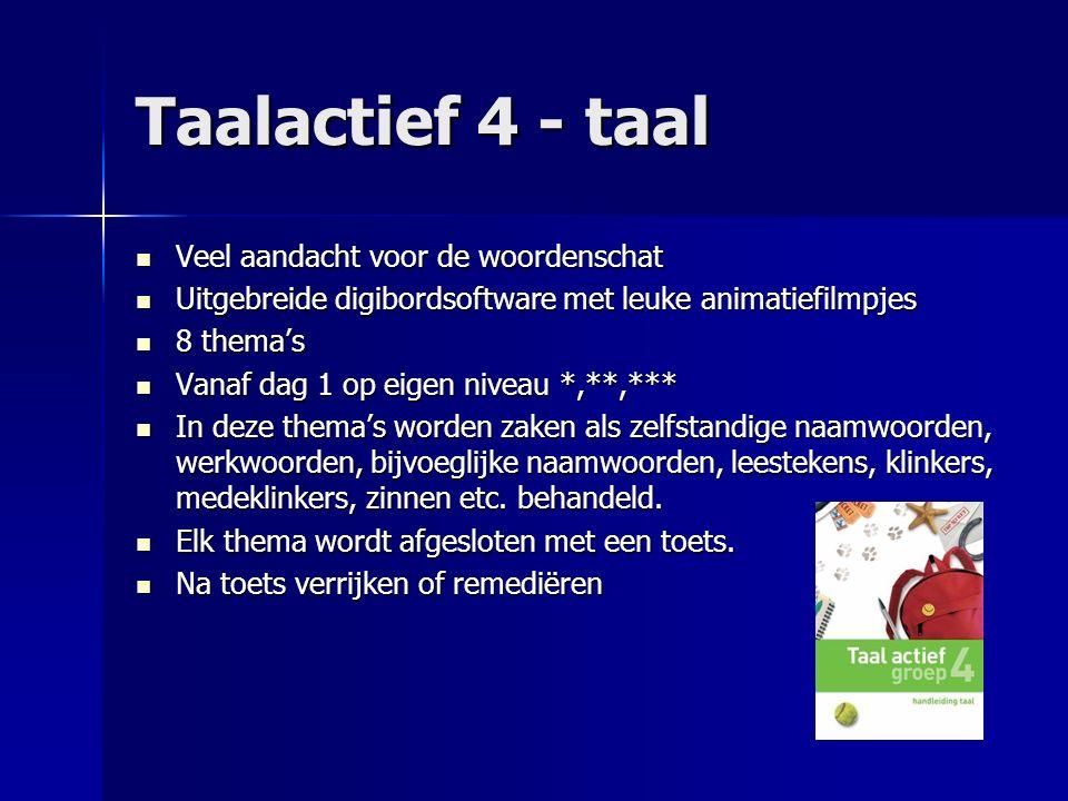 Taalactief 4 - taal Veel aandacht voor de woordenschat Veel aandacht voor de woordenschat Uitgebreide digibordsoftware met leuke animatiefilmpjes Uitg