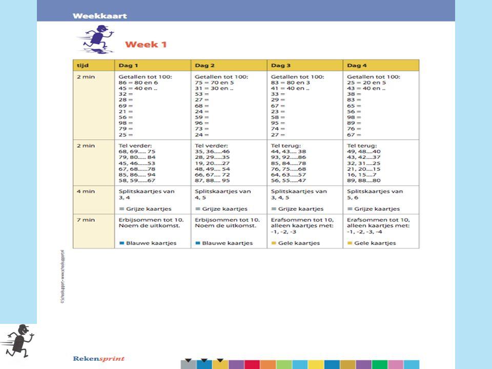 Rekensprint Weekkaart 1 Rekensprint