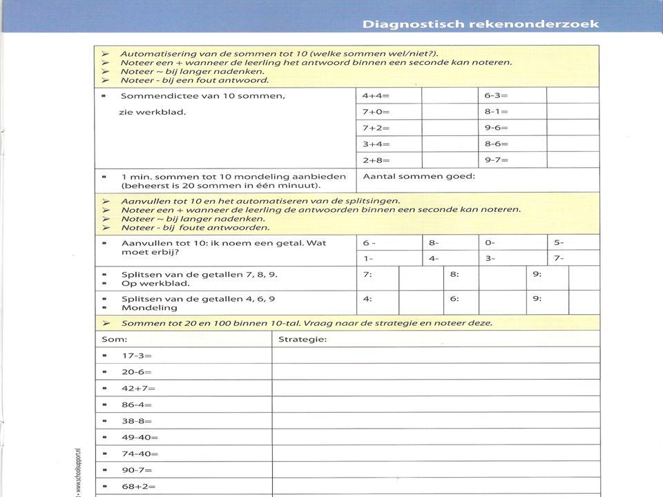 Rekensprint Diagnostische toets