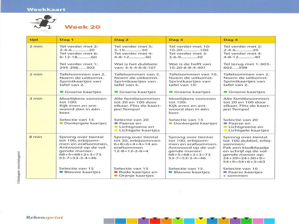Rekensprint Weekkaart week 20