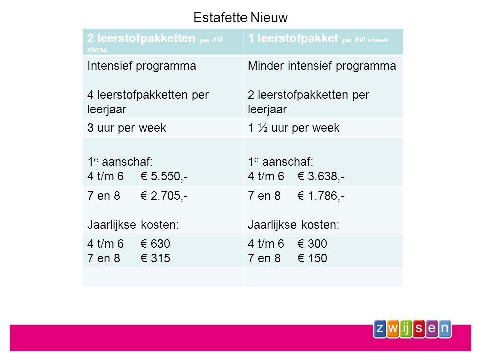 2 leerstofpakketten per AVI- niveau 1 leerstofpakket per AVI-niveau Intensief programma 4 leerstofpakketten per leerjaar Minder intensief programma 2 leerstofpakketten per leerjaar 3 uur per week1 ½ uur per week 1 e aanschaf: 4 t/m 6 € 5.550,- 1 e aanschaf: 4 t/m 6 € 3.638,- 7 en 8 € 2.705,- Jaarlijkse kosten: 7 en 8 € 1.786,- Jaarlijkse kosten: 4 t/m 6 € 630 7 en 8 € 315 4 t/m 6 € 300 7 en 8 € 150 Estafette Nieuw