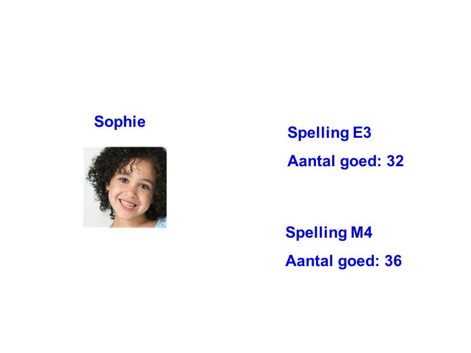 Spelling E3 Aantal goed: 32 Spelling M4 Aantal goed: 36 Werken met vaardigheidsscores Sophie