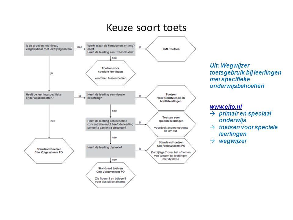 Keuze soort toets Uit: Wegwijzer toetsgebruik bij leerlingen met specifieke onderwijsbehoeften www.cito.nl  primair en speciaal onderwijs  toetsen voor speciale leerlingen  wegwijzer