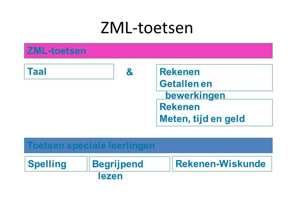 Taal & Rekenen Getallen en bewerkingen Rekenen Meten, tijd en geld ZML-toetsen Toetsen speciale leerlingen Spelling Begrijpend lezen Rekenen-Wiskunde ZML-toetsen