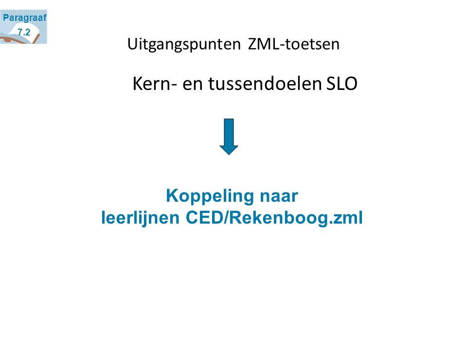 Uitgangspunten ZML-toetsen Kern- en tussendoelen SLO Koppeling naar leerlijnen CED/Rekenboog.zml 7.2 Paragraaf