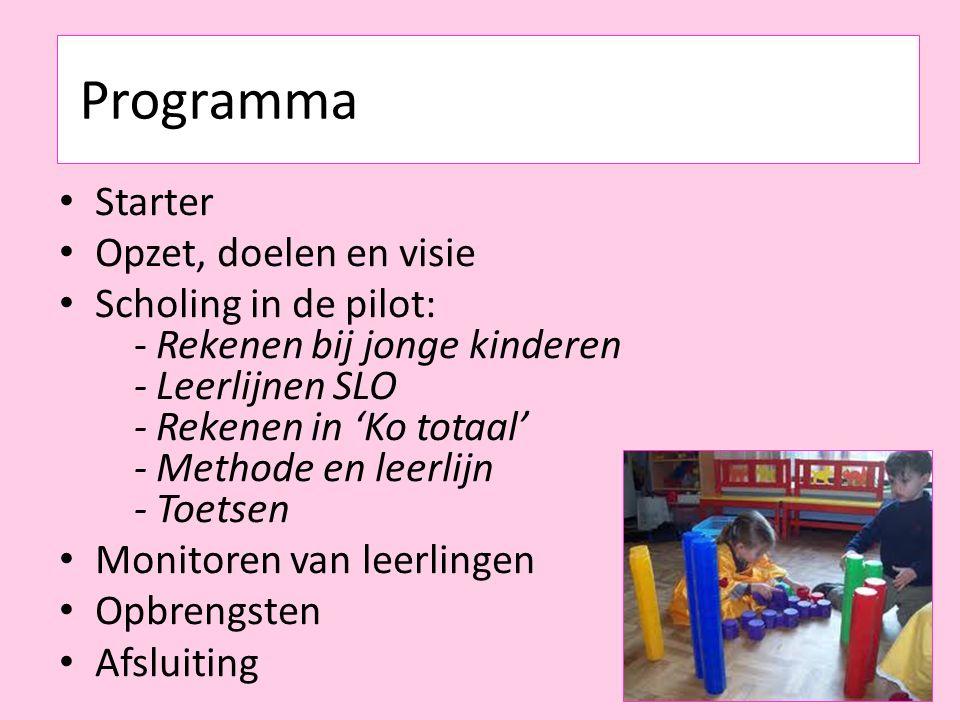 Programma Starter Opzet, doelen en visie Scholing in de pilot: - Rekenen bij jonge kinderen - Leerlijnen SLO - Rekenen in 'Ko totaal' - Methode en leerlijn - Toetsen Monitoren van leerlingen Opbrengsten Afsluiting