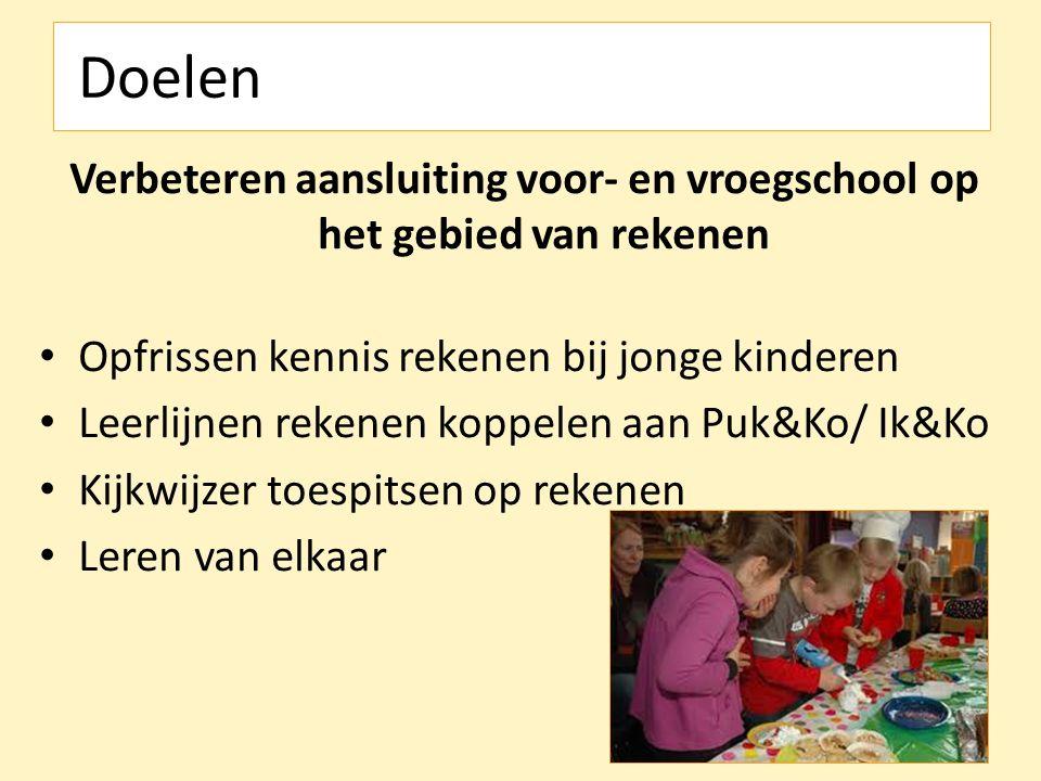 Doelen Verbeteren aansluiting voor- en vroegschool op het gebied van rekenen Opfrissen kennis rekenen bij jonge kinderen Leerlijnen rekenen koppelen aan Puk&Ko/ Ik&Ko Kijkwijzer toespitsen op rekenen Leren van elkaar