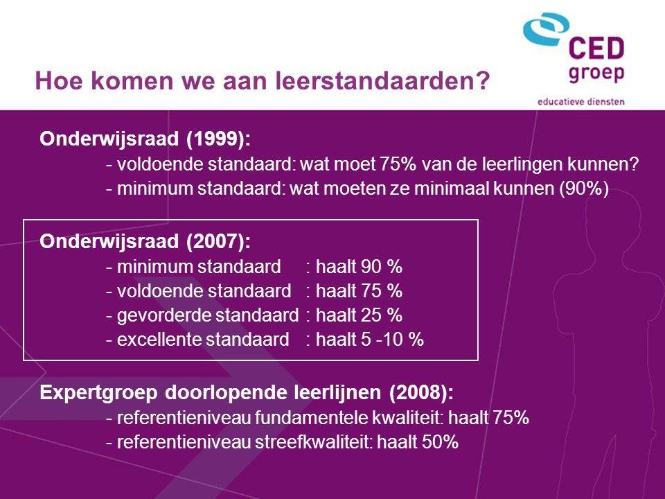 Onderwijsraad (1999): - voldoende standaard: wat moet 75% van de leerlingen kunnen.