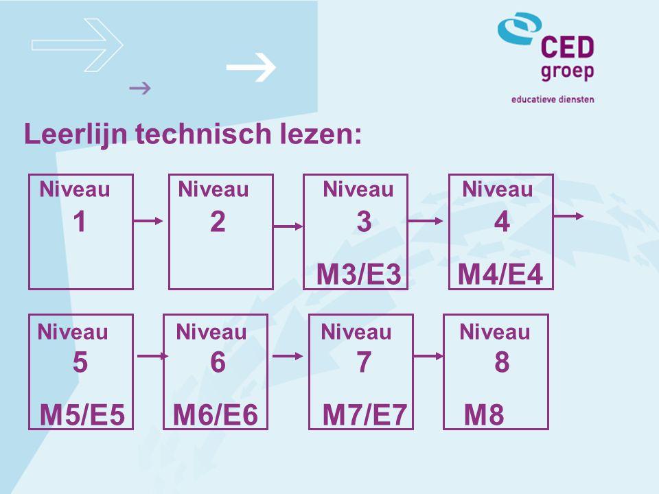 Leerlijn technisch lezen: Niveau Niveau Niveau Niveau 1 2 3 4 M3/E3 M4/E4 Niveau Niveau Niveau Niveau 5 6 7 8 M5/E5 M6/E6 M7/E7 M8