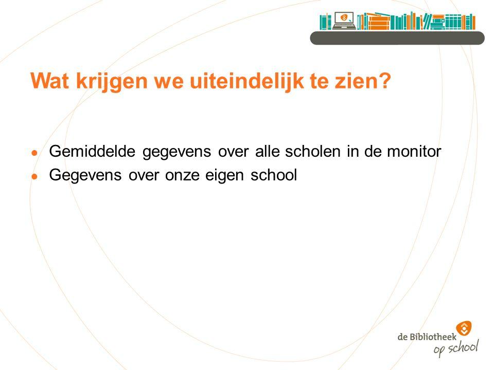 Wat krijgen we uiteindelijk te zien? ● Gemiddelde gegevens over alle scholen in de monitor ● Gegevens over onze eigen school