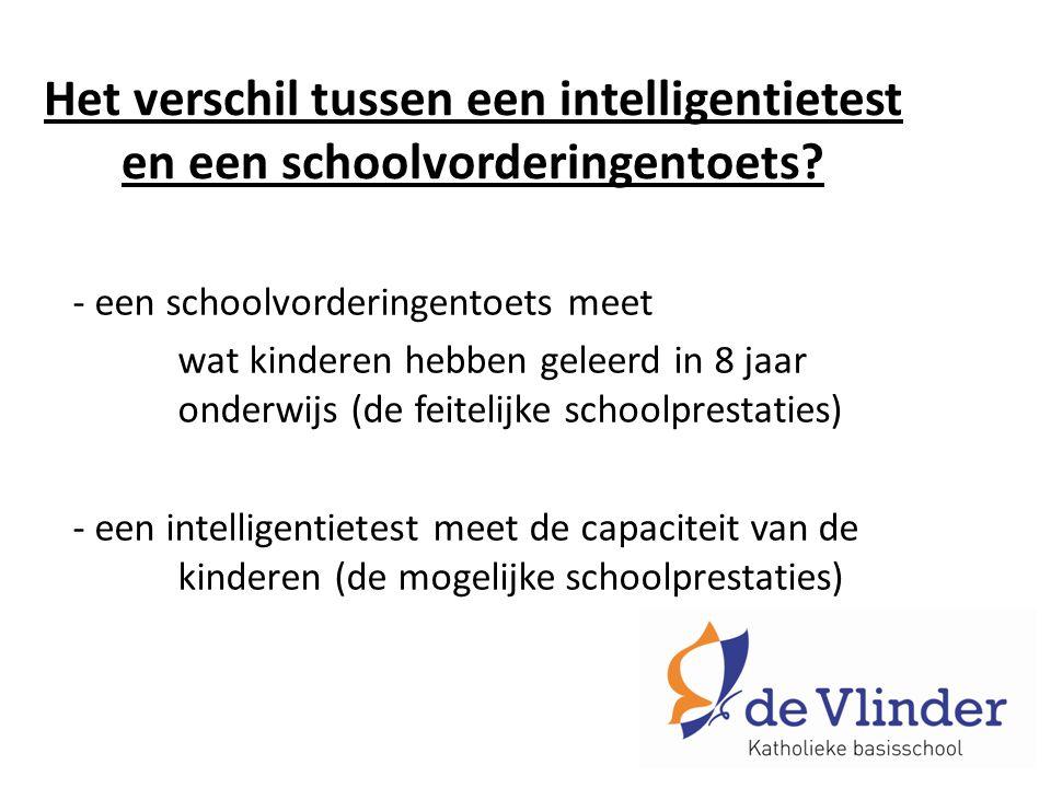 Het verschil tussen een intelligentietest en een schoolvorderingentoets.