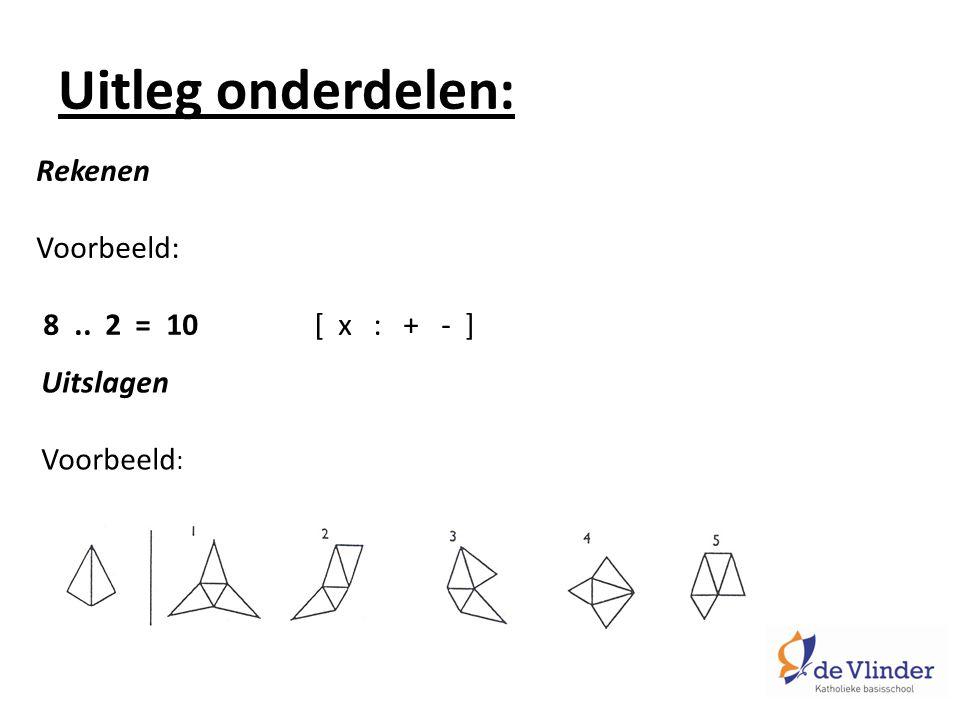 Uitleg onderdelen: Rekenen Voorbeeld: 8.. 2 = 10 [ x : + - ] Uitslagen Voorbeeld :