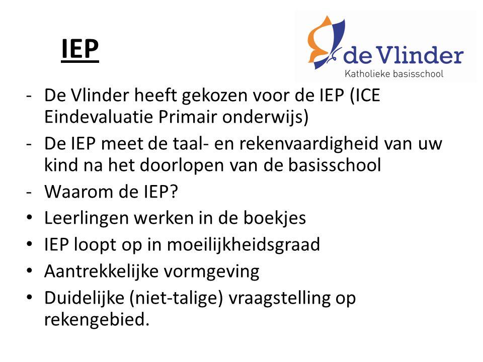IEP -De Vlinder heeft gekozen voor de IEP (ICE Eindevaluatie Primair onderwijs) -De IEP meet de taal- en rekenvaardigheid van uw kind na het doorlopen van de basisschool -Waarom de IEP.