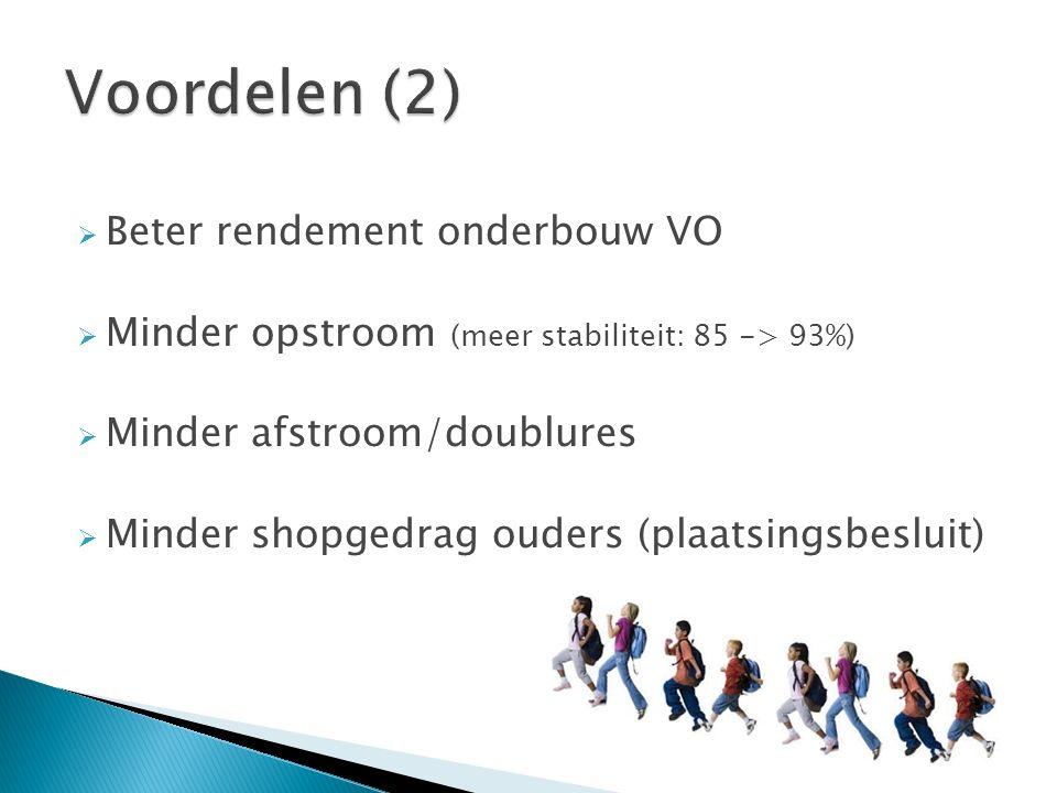  Beter rendement onderbouw VO  Minder opstroom (meer stabiliteit: 85 -> 93%)  Minder afstroom/doublures  Minder shopgedrag ouders (plaatsingsbesluit)