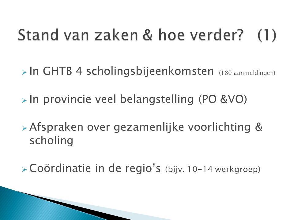  In GHTB 4 scholingsbijeenkomsten (180 aanmeldingen)  In provincie veel belangstelling (PO &VO)  Afspraken over gezamenlijke voorlichting & scholing  Coördinatie in de regio's (bijv.