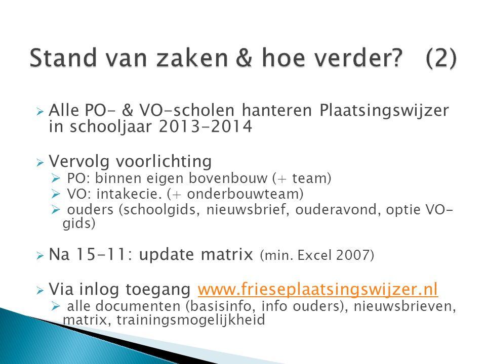  Alle PO- & VO-scholen hanteren Plaatsingswijzer in schooljaar 2013-2014  Vervolg voorlichting  PO: binnen eigen bovenbouw (+ team)  VO: intakecie.