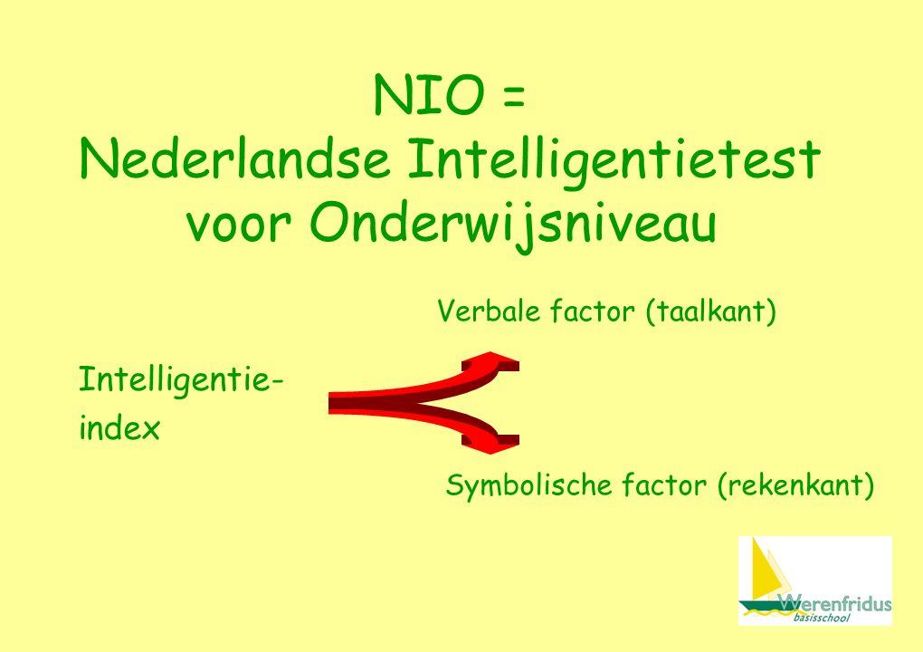 NIO = Nederlandse Intelligentietest voor Onderwijsniveau Intelligentie- index Verbale factor (taalkant) Symbolische factor (rekenkant)