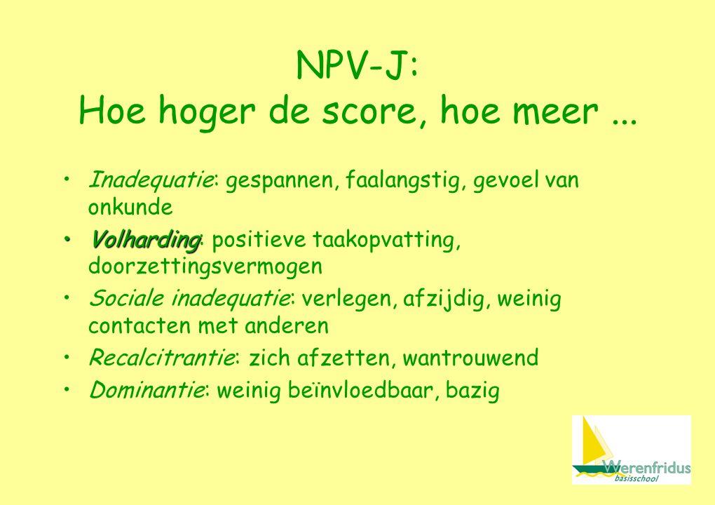 NPV-J: Hoe hoger de score, hoe meer...