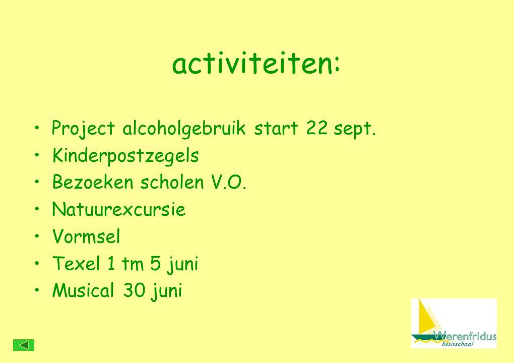 activiteiten: Project alcoholgebruik start 22 sept.