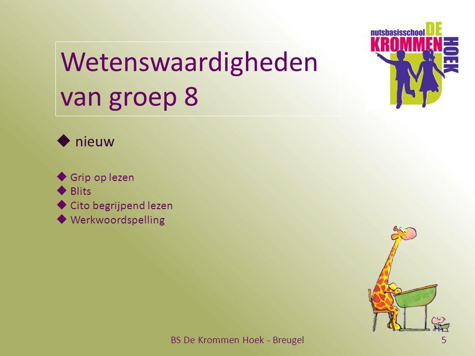 BS De Krommen Hoek - Breugel6 Wetenswaardigheden van groep 8  Ouderhulp op De Krommen Hoek.