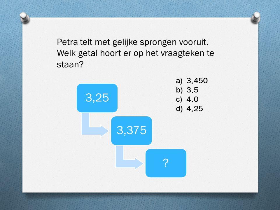 3,253,375. Petra telt met gelijke sprongen vooruit.
