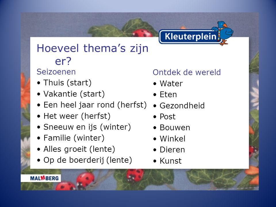 Hoeveel thema's zijn er? Seizoenen Thuis (start) Vakantie (start) Een heel jaar rond (herfst) Het weer (herfst) Sneeuw en ijs (winter) Familie (winter