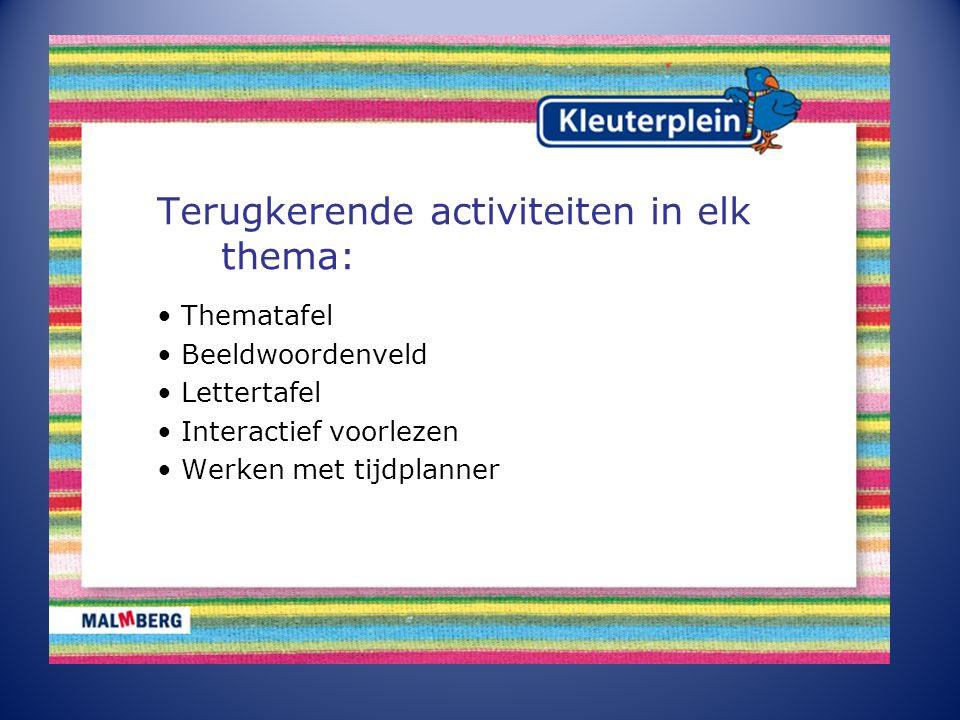 Terugkerende activiteiten in elk thema: Thematafel Beeldwoordenveld Lettertafel Interactief voorlezen Werken met tijdplanner