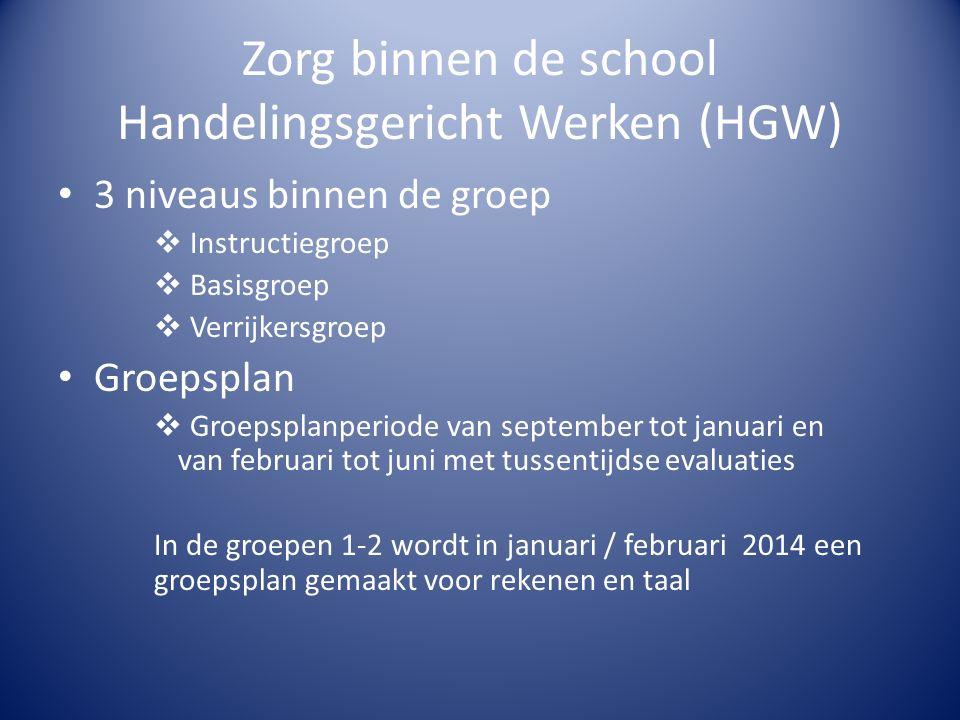 Zorg binnen de school Handelingsgericht Werken (HGW) 3 niveaus binnen de groep  Instructiegroep  Basisgroep  Verrijkersgroep Groepsplan  Groepsplanperiode van september tot januari en van februari tot juni met tussentijdse evaluaties In de groepen 1-2 wordt in januari / februari 2014 een groepsplan gemaakt voor rekenen en taal