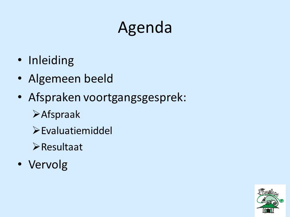 Agenda Inleiding Algemeen beeld Afspraken voortgangsgesprek:  Afspraak  Evaluatiemiddel  Resultaat Vervolg