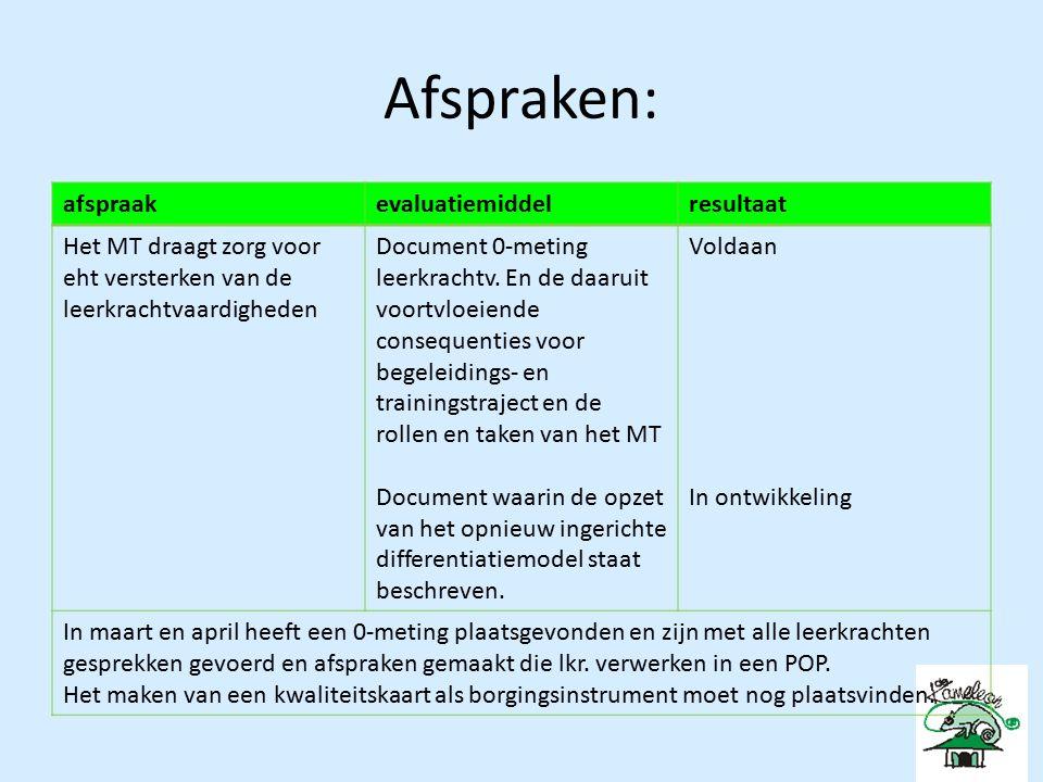 Afspraken: afspraakevaluatiemiddelresultaat Het MT draagt zorg voor eht versterken van de leerkrachtvaardigheden Document 0-meting leerkrachtv.