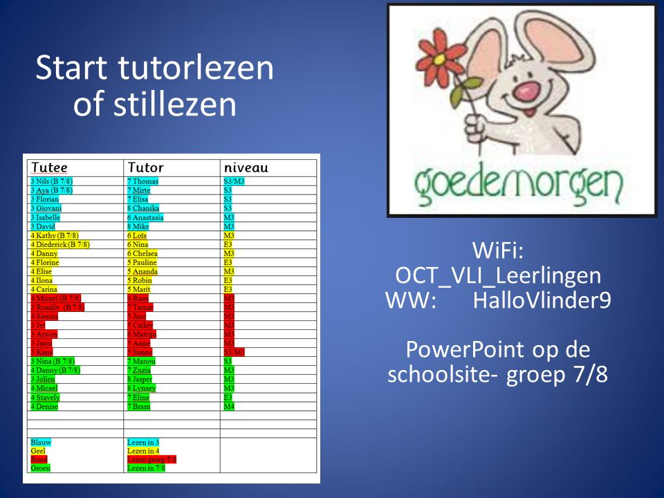 Start tutorlezen of stillezen WiFi: OCT_VLI_Leerlingen WW: HalloVlinder9 PowerPoint op de schoolsite- groep 7/8