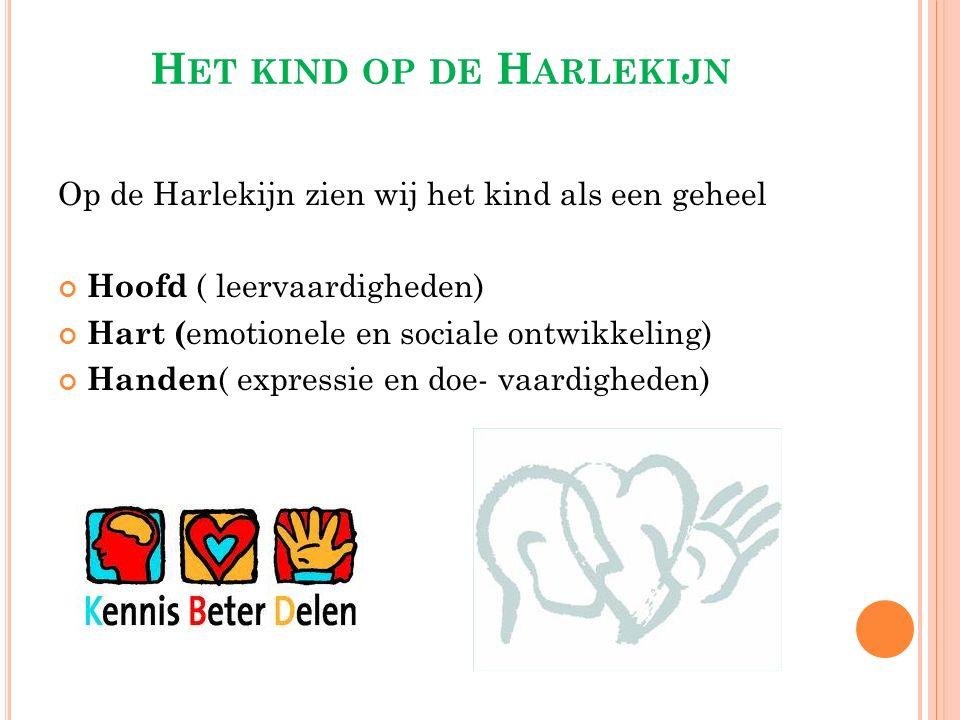 H ET KIND OP DE H ARLEKIJN Op de Harlekijn zien wij het kind als een geheel Hoofd ( leervaardigheden) Hart ( emotionele en sociale ontwikkeling) Handen ( expressie en doe- vaardigheden)