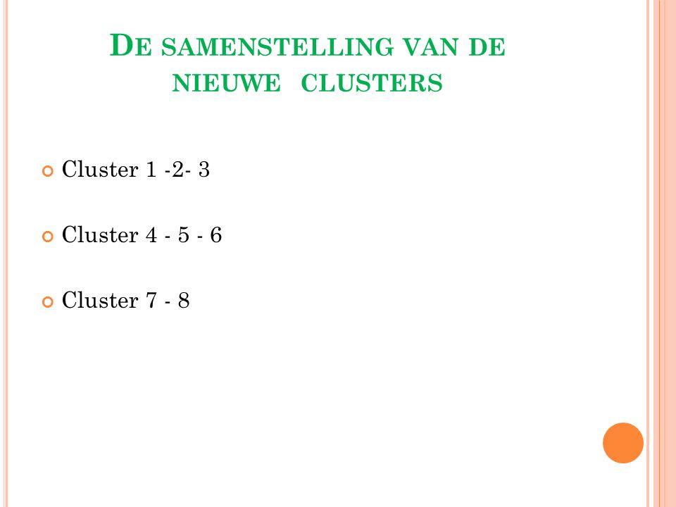 D E SAMENSTELLING VAN DE NIEUWE CLUSTERS Cluster 1 -2- 3 Cluster 4 - 5 - 6 Cluster 7 - 8
