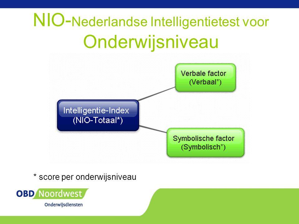 NIO- Nederlandse Intelligentietest voor Onderwijsniveau Verbale factor (verbaal*) * score per onderwijsniveau