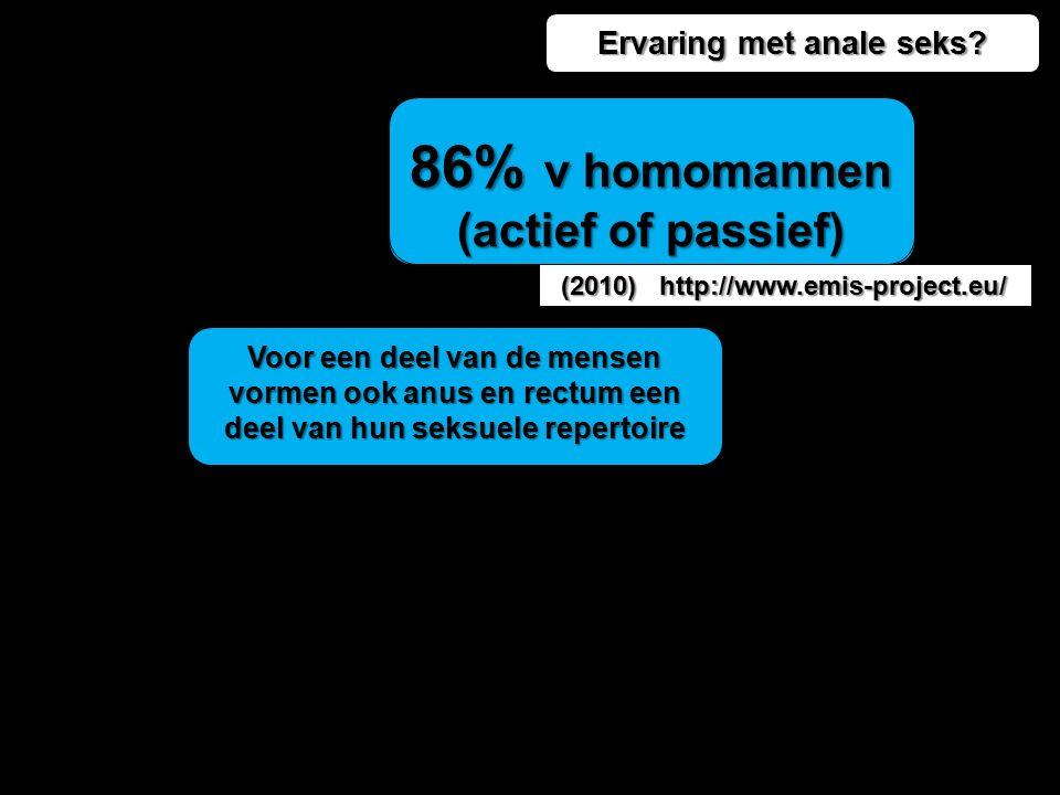 86% 86% v homomannen (actief of passief) (2010) http://www.emis-project.eu/ Ervaring met anale seks? Voor een deel van de mensen vormen ook anus en re